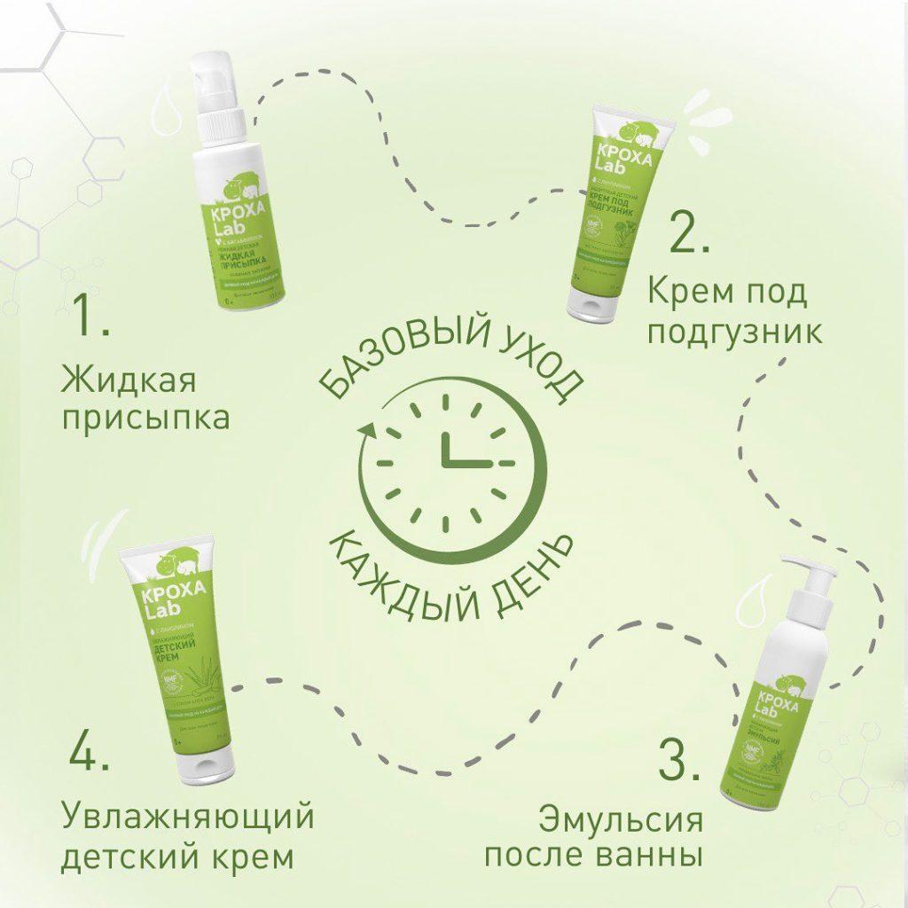 «Кроха Lab» - ежедневный уход за кожей младенца