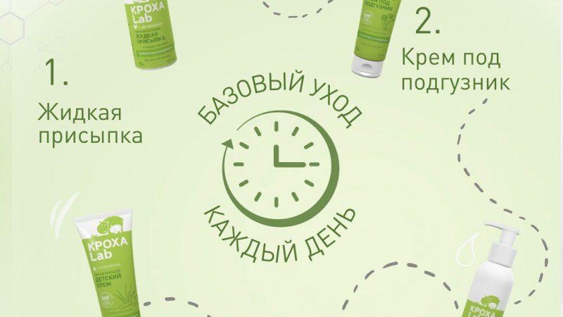 «Кроха Lab» — ежедневный уход за кожей младенца